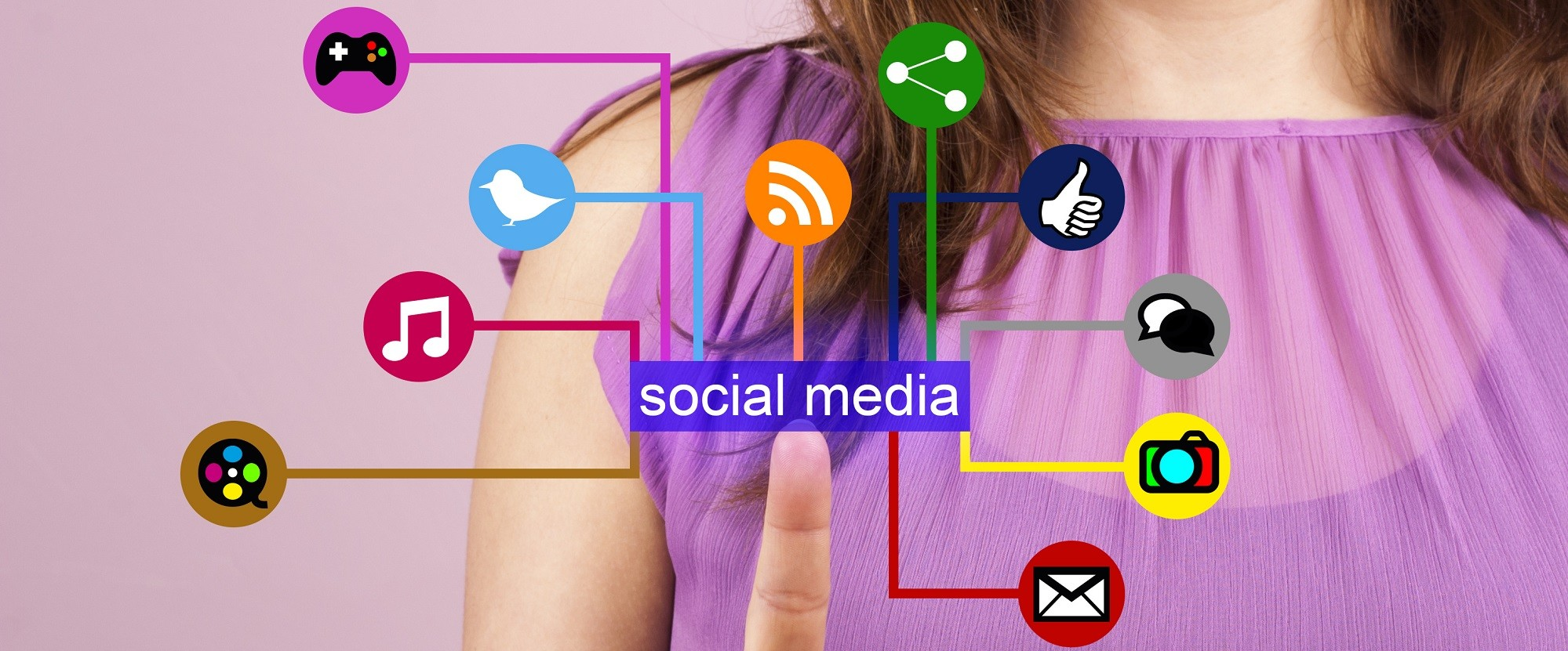How To Promote Your Website On Social Media?